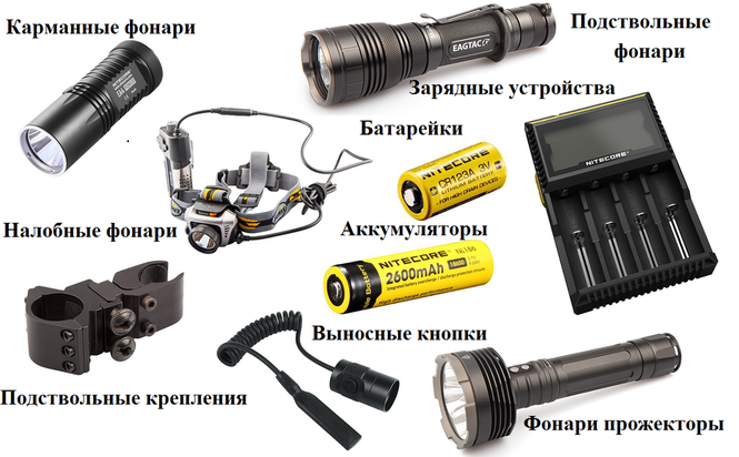 Фонарь LED LANCER HOKUS FOCUS SET, фонарь LED LANCER L, фонарь LED LANCER, фонарь LED LANCER P, фонарь LED LANCER, фонарь LED ...